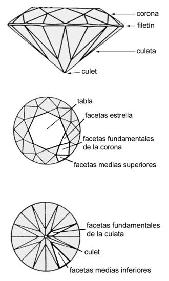 El Diamante - Lopez Joyeros